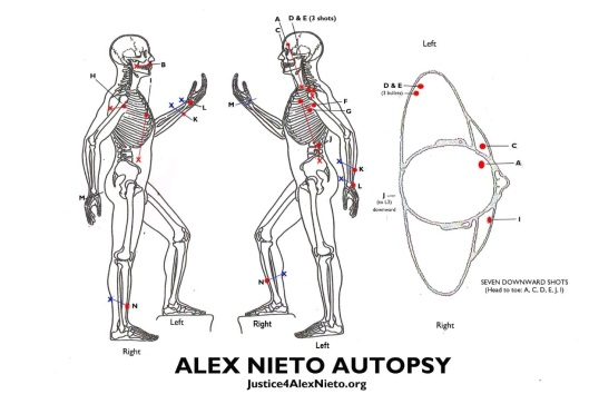 Alex Nieto Autopsy Side w Title_001