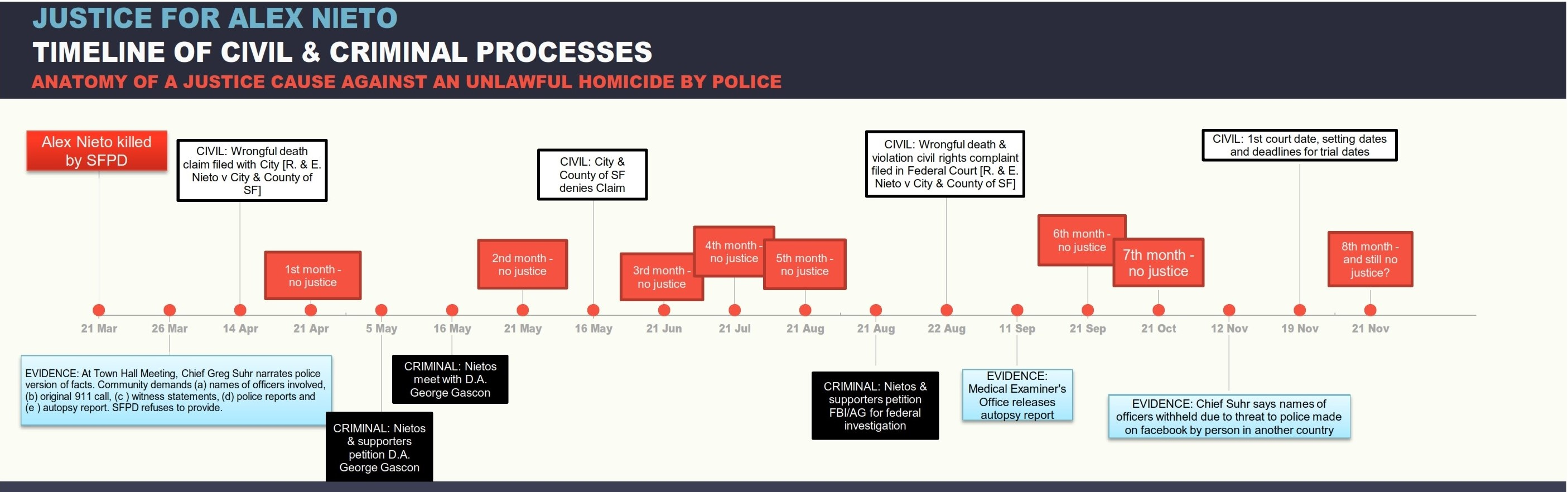 criminal law and the legal process Justia - criminal law stages of a criminal case - free legal information  when  the police complete the booking process, they place the suspect in custody.